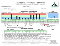 Graphical Soil Analysis Report